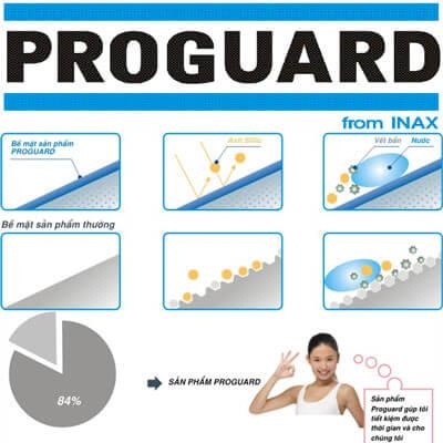 Công nghệ chống bám bẩn PROGUARD