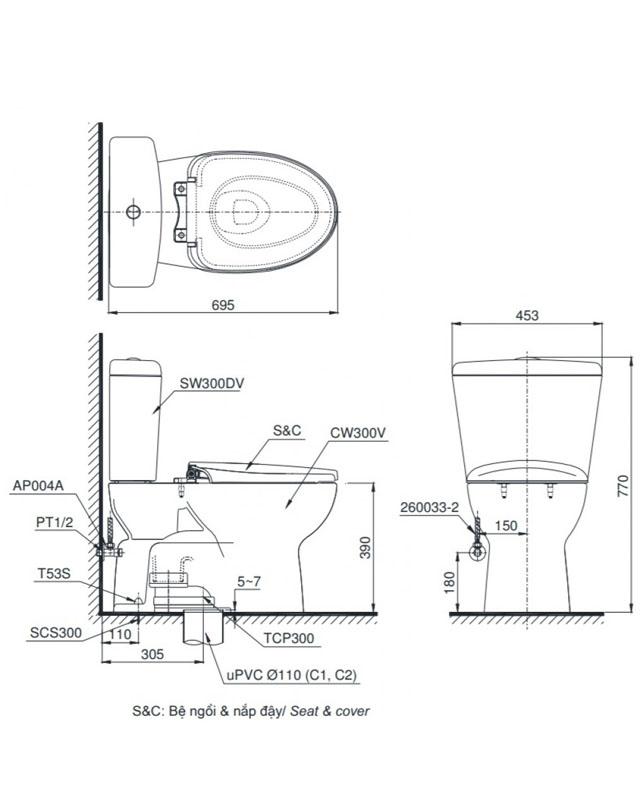 Thông số kỹ thuật bồn cầu TOTO 2 khối CS300DT3Y1