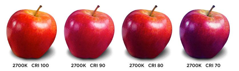 Chỉ số hoàn màu CRI