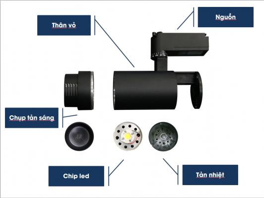 cấu tạo của đèn led tracklight